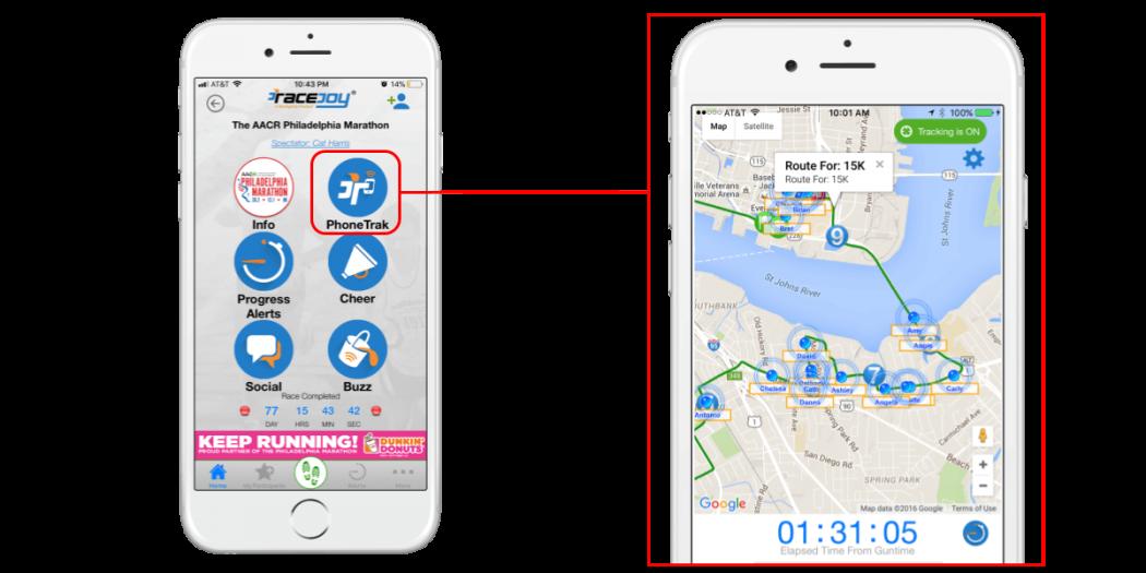 RaceJoy PhoneTrak GPS participant tracking during race